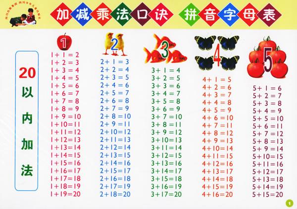 加减乘汉口诀 拼音字母表图片