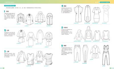 时装设计专业进阶教程-时装系列设计表现技法