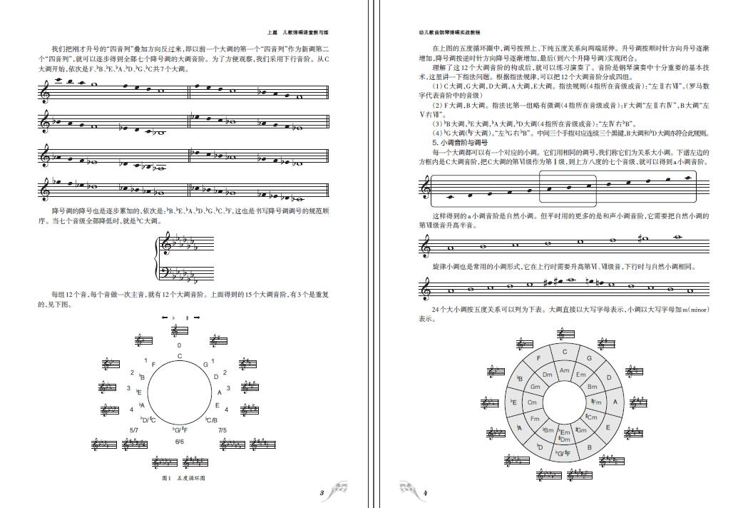 《幼儿歌曲钢琴弹唱实战教程(师范院校音乐舞蹈系列)