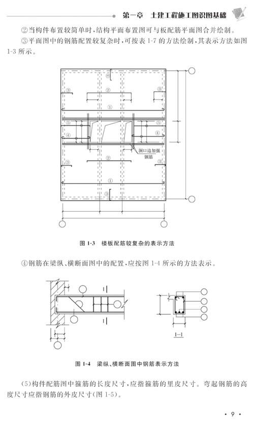 0例 土建工程施工图 魏文彪