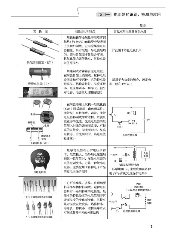电工电子元器件基本功;; 电子元器件符号图;