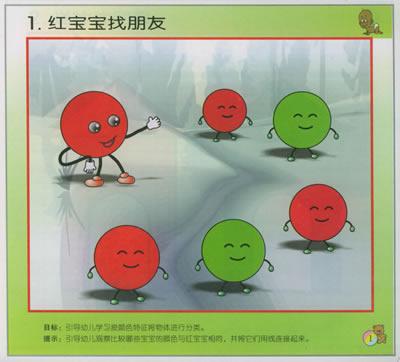 小孩动脑思考 简 幼儿园卡通简笔画图片大全 宽505x547高 致力于动手
