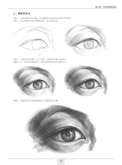 中年女人头像素描; 中年男子头像画法