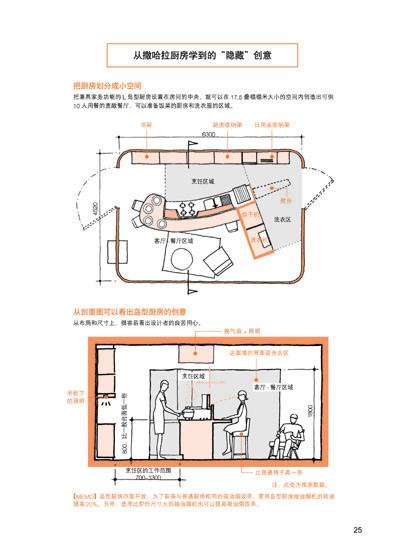 马桶型号解剖图