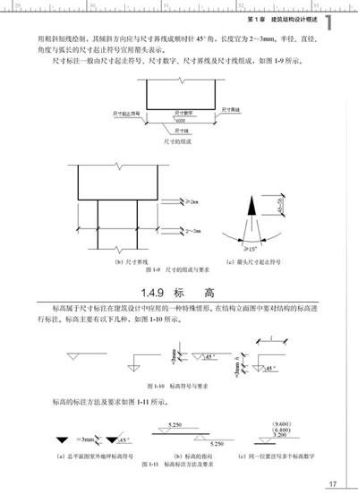 建筑楼梯设计规范