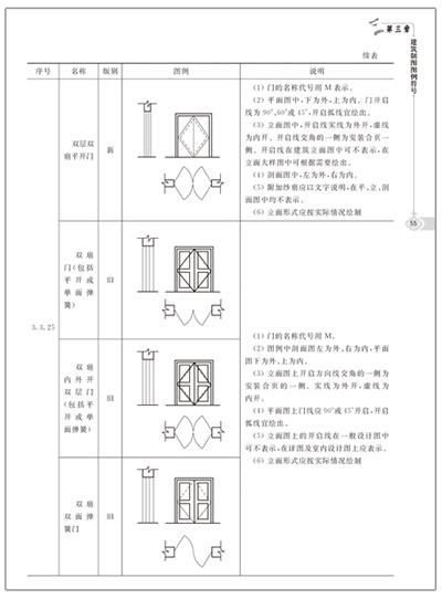 房屋建筑土建工程常用图例符号速查速用手册