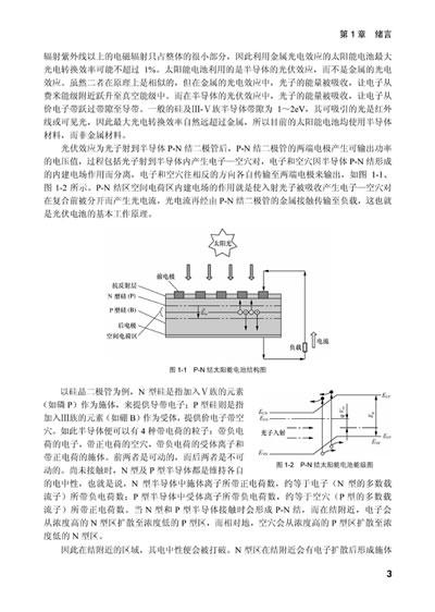 激光边缘隔离  3.9 光电特性测试