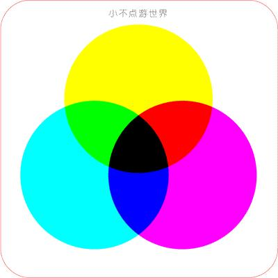小不点游世界.形状颜色卡-图书杂志-小说-中国